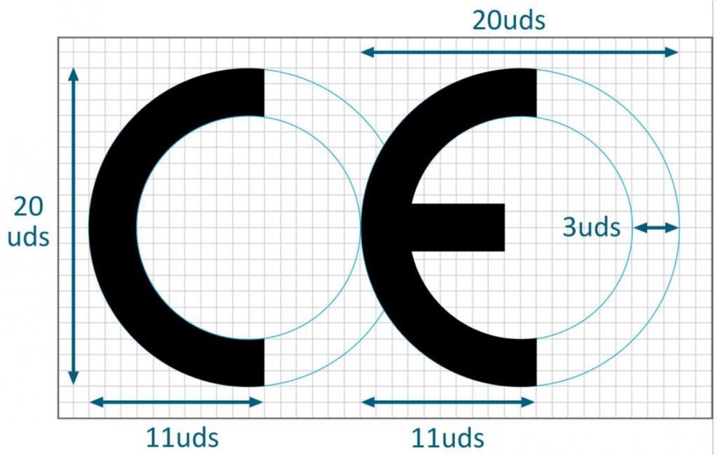 Normas del logotipo CE